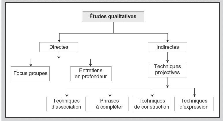 Enquête de climat social qualitative